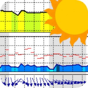 Meteo ICM. Prognoza numeryczna 1.8.2 UNLIMITED APK For Cellphone